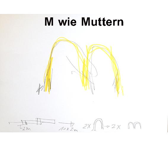 M wie Muttern